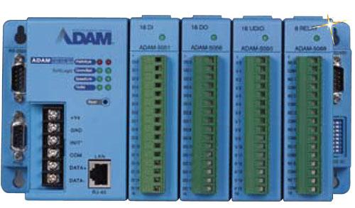 PC-basierte Soft-SPS | ADAM