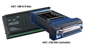 USB Datenerfassungssystem | INET
