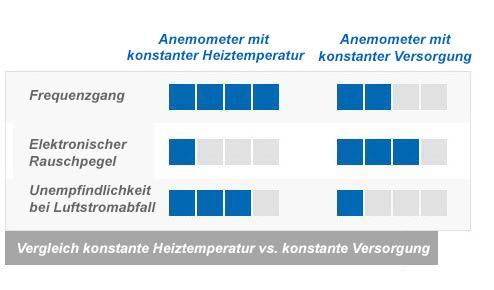 Beste Hitzdraht Elektrisch Zeitgenössisch - Die Besten Elektrischen ...