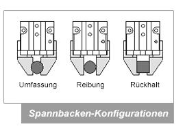 Spannbacken-Konfigurationen - Greifer