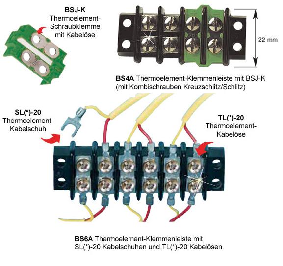 BSJ, TL, SL Thermoelement-Schraubklemmen, Thermoelement-Kabelösen und Thermoelement-Kabelschuhe | BSJ, TL, SL